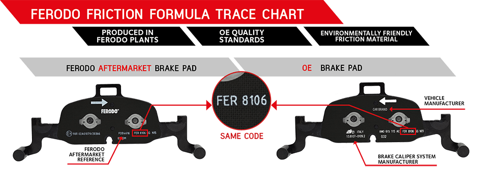 find-the-oe-brake-pad
