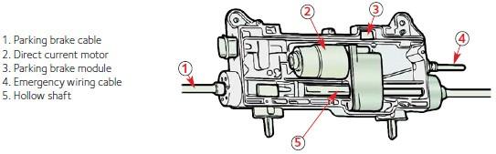 Brake Discs Ford C-max Removal   Ferodo